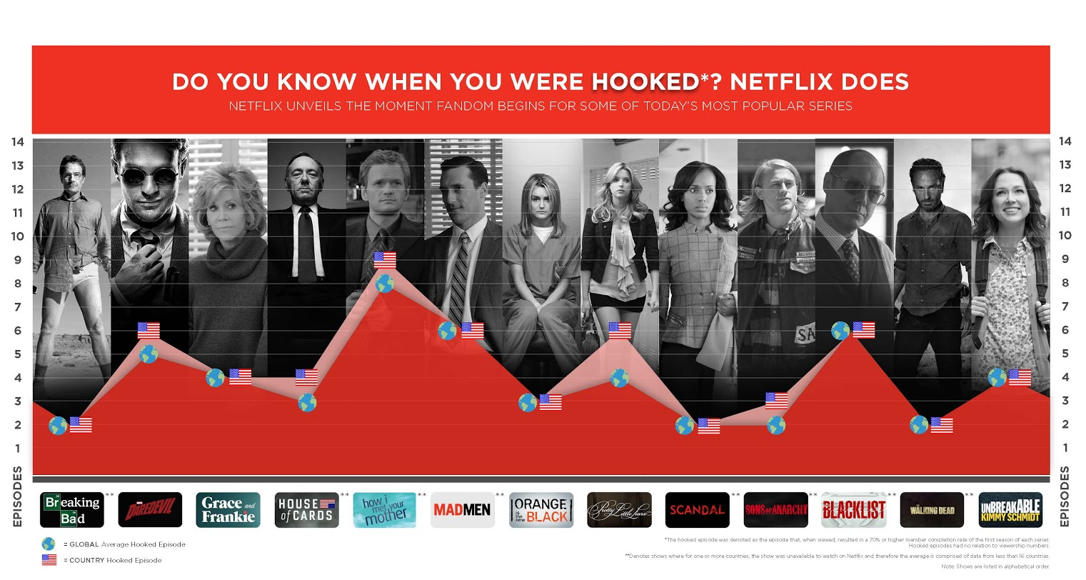 Netflix_US_FINAL